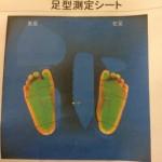 足のサイズ